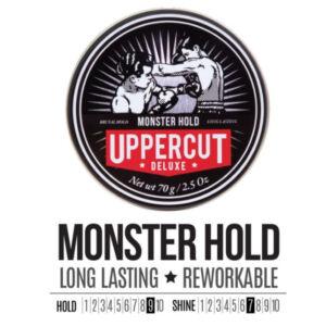 Monster Hold